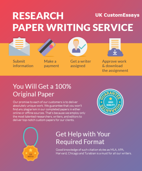 research-paper-writing-service-banner