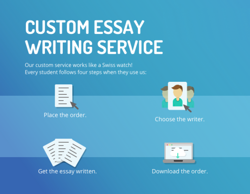 Buy an essay review