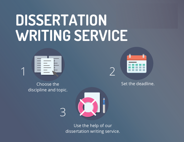 Exceptional Dissertation Service from UK Writings