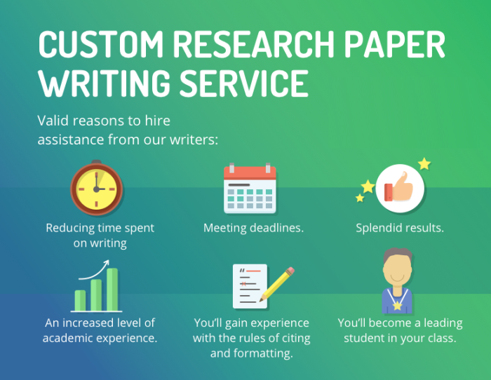 Custom writing paper service